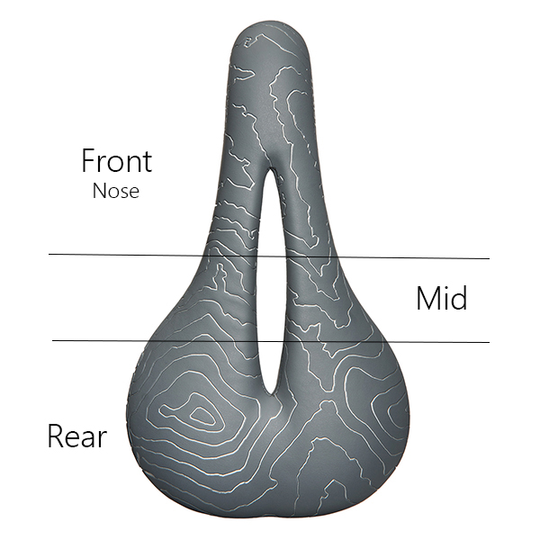 Sections of a womens saddle