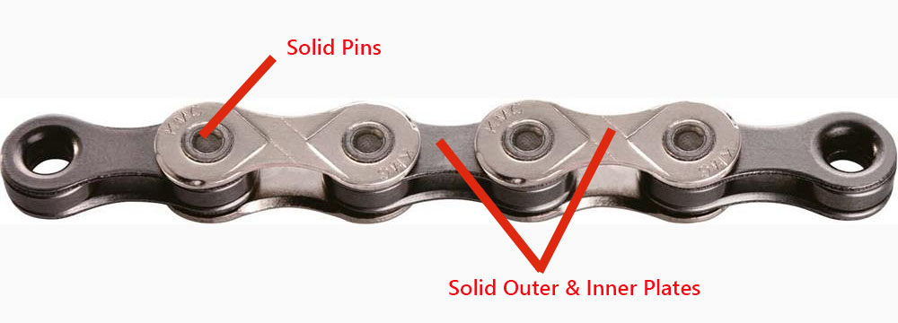 Bike chain - solid outer and inner plates